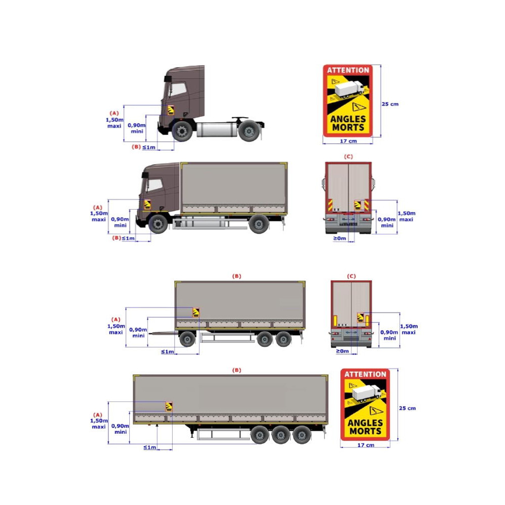 pieceslevage-stickers-angles-morts-poids-lourds-regles-poses-signalisation